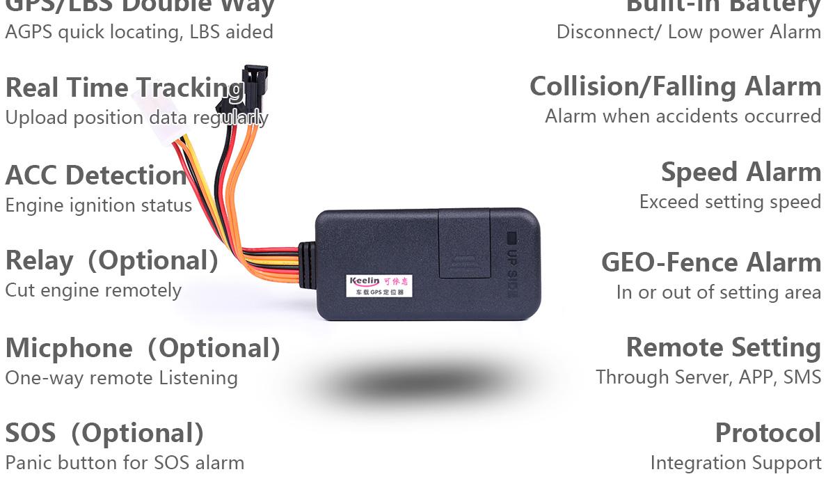 accurate GPS tracker TK116