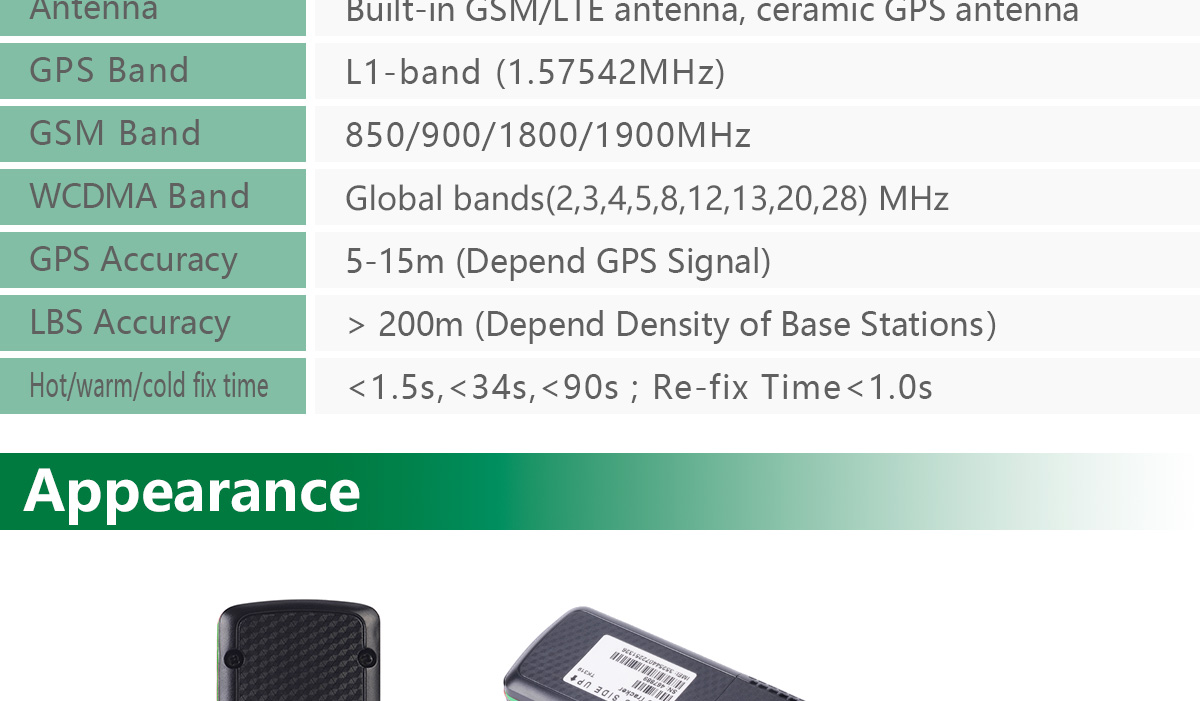 4G GPS Tracker for Vehicle TK319-LTE